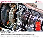 FLUIDE G3 Жидкость для автоматических...  на Автоторге