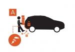 Установка системы автоматического открывания...  на Автоторге
